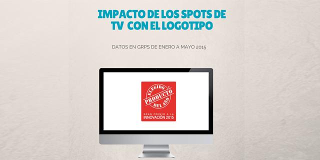 ¿Cuál ha sido el impacto de los spots con logo en los primeros meses de 2015?